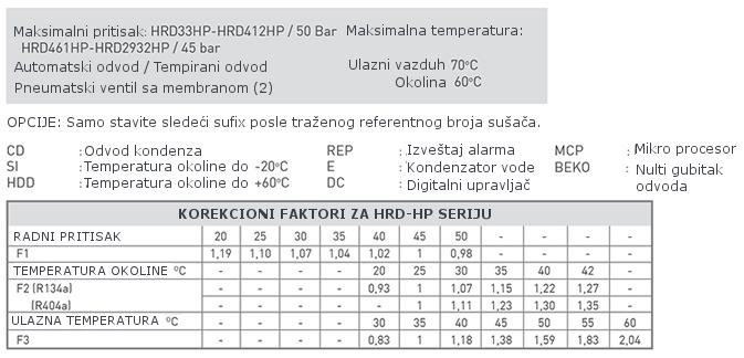 AHP-2_dusuk